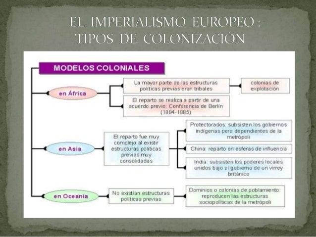 Tema 6.Segunda  Revolución  Industrial  e  imperialismo
