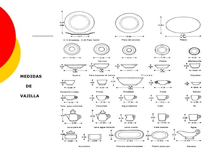 Tema 6 banquetes info general for Vajilla para restaurante