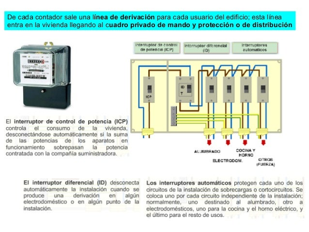 Calefaccion electrica o gas gallery of comercial de gas - Calefaccion economica electrica ...