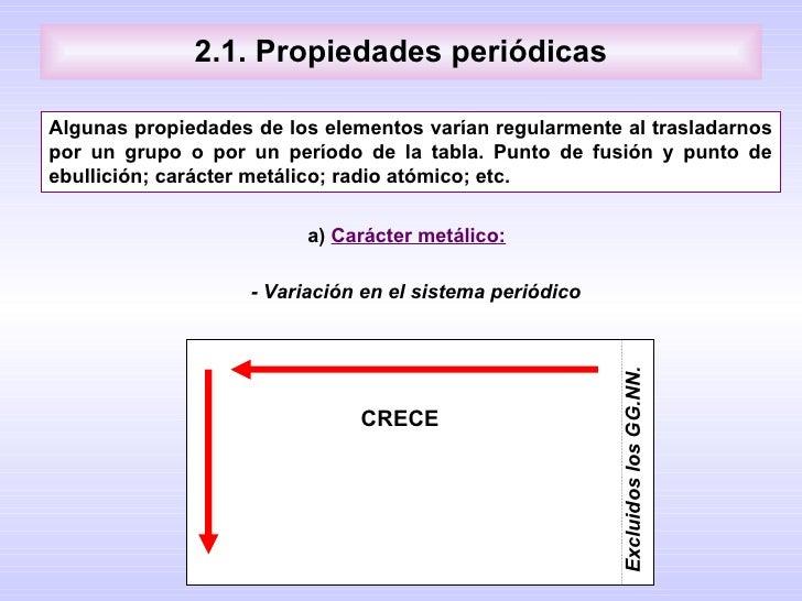 Elementos y compuestos 11 21 propiedades peridicas urtaz Gallery
