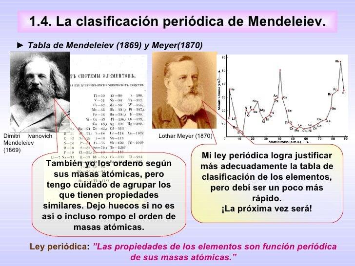 Elementos y compuestos 4 14 la clasificacin peridica de mendeleiev urtaz Image collections