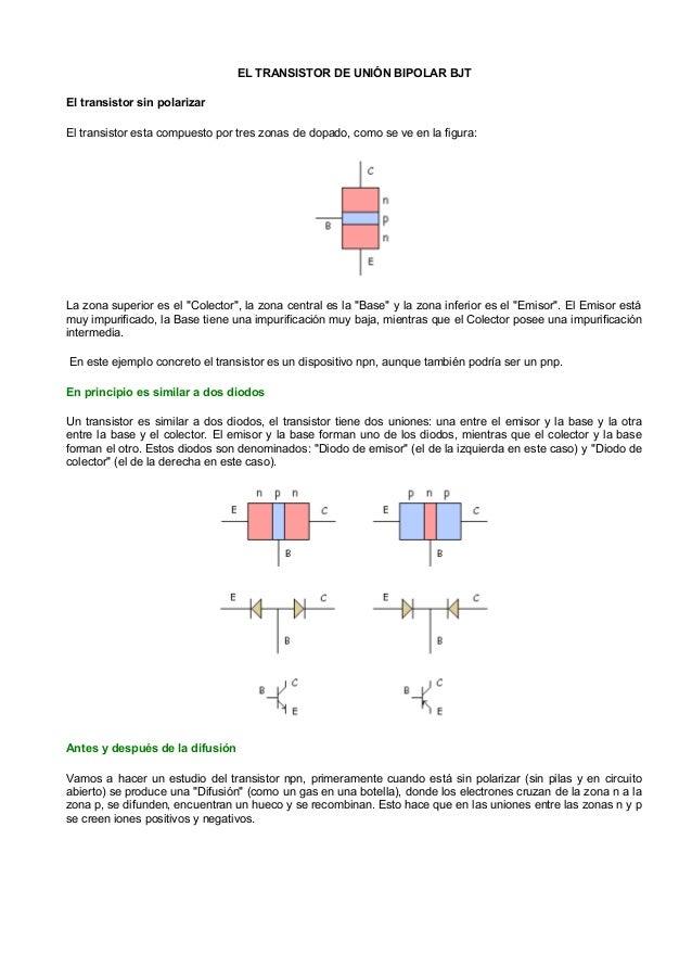 EL TRANSISTOR DE UNIÓN BIPOLAR BJTEl transistor sin polarizarEl transistor  esta compuesto por tres zonas de ... 87bede3786