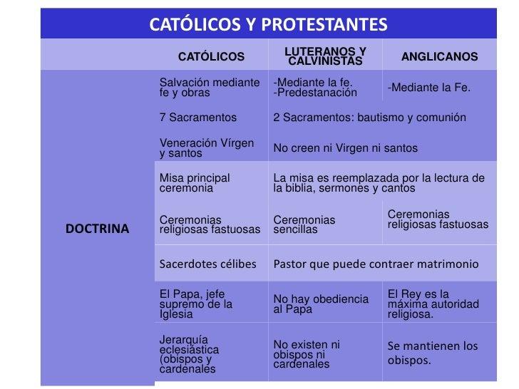 Matrimonio Catolico Protestante : Renacimiento y reforma protestante