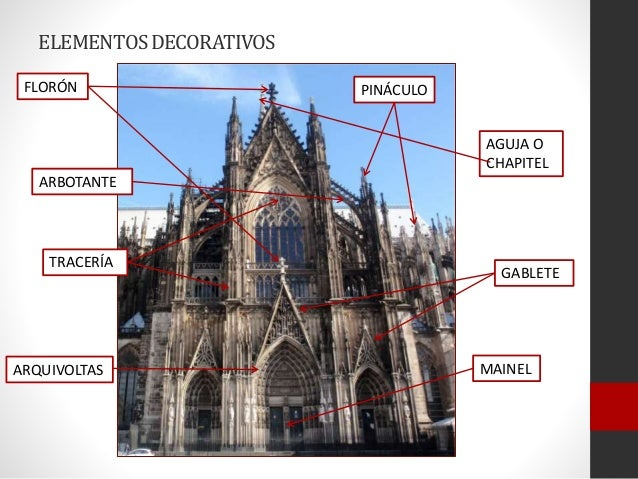 Tema 7 el arte g tico for Arte arquitectura y diseno definicion