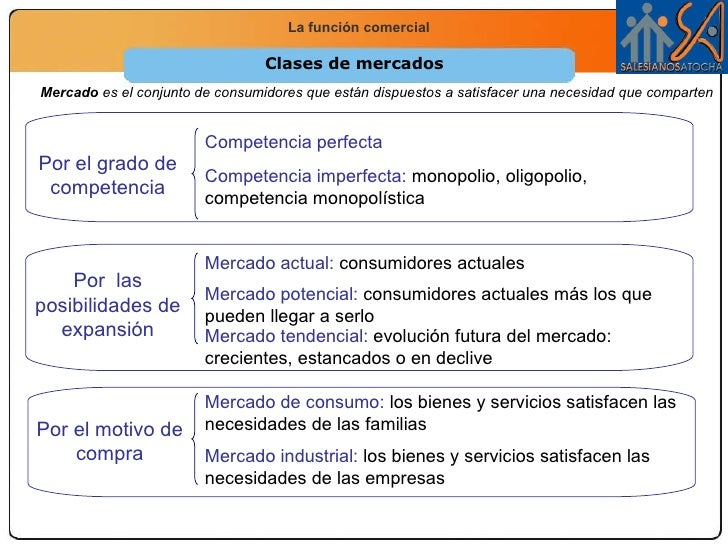 Clases de mercados Mercado industrial:  los bienes y servicios satisfacen las necesidades de las empresas Mercado de consu...