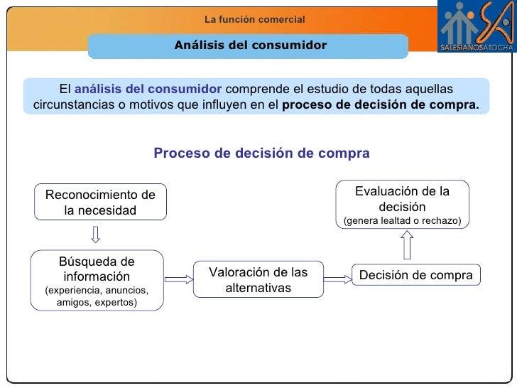 Análisis del consumidor El  análisis del consumidor  comprende el estudio de todas aquellas circunstancias o motivos que i...