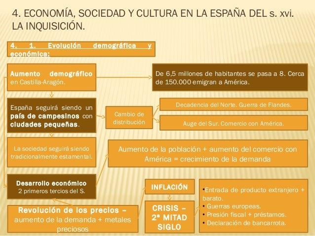 4. 2. La cultura del Renacimiento en España: Con el reinado de los RR. CC. y, sobre todo, de Carlos V, entrarán en España ...