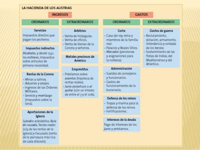 4. 3. El arte en el siglo XVI: -Arquitectura: No es fácil hablar de un único estilo renacentista español, pues dentro del ...