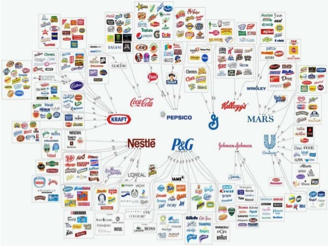 Las Empresas Transnacionales Etn