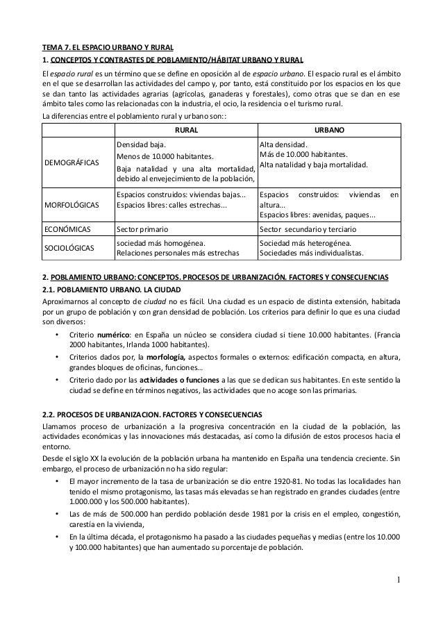 TEMA 7. EL ESPACIO URBANO Y RURAL1. CONCEPTOS Y CONTRASTES DE POBLAMIENTO/HÁBITAT URBANO Y RURALEl espacio rural es un tér...