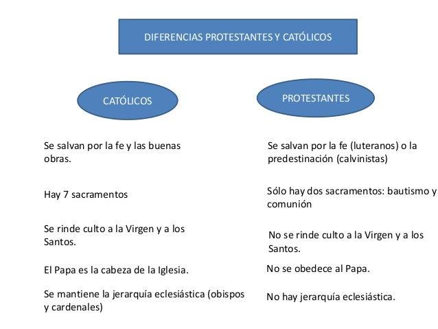 Matrimonio Catolico Y Protestante : Tema renacimiento y reforma