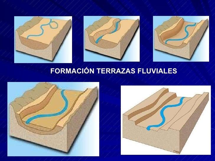 Tema 7 riesgos geologicos externos for Terrazas fluviales