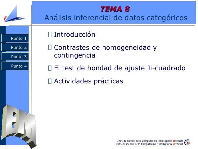 Análisis inferencial de datos categóricos Slide 2