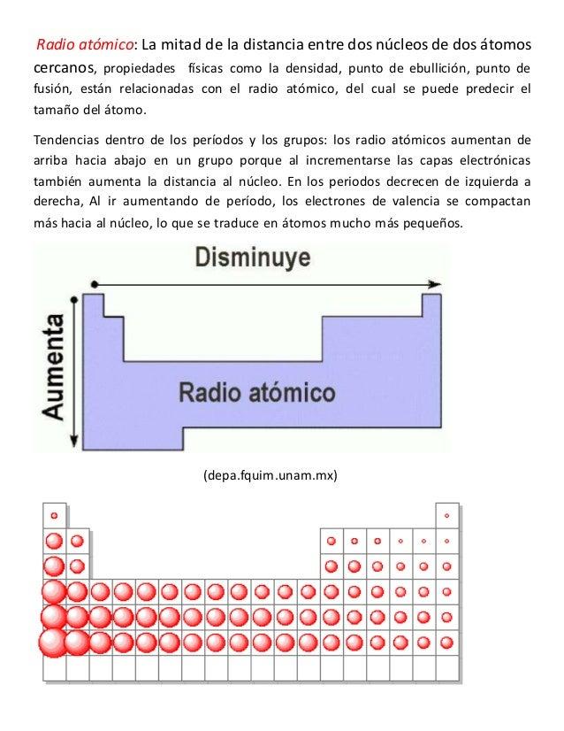 Tema 8 propiedades periodicas radio atmico urtaz Choice Image