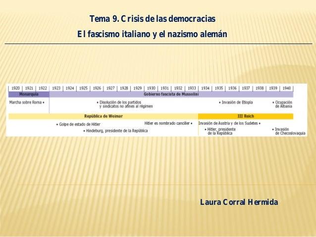 Tema 9. Crisis de las democracias El fascismo italiano y el nazismo alemán Laura Corral Hermida