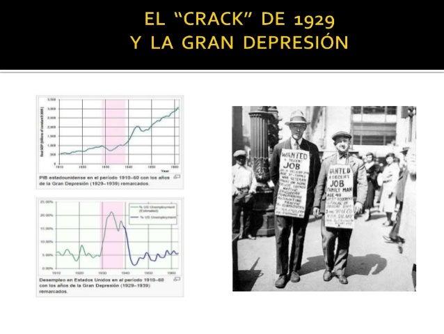 Tema 9.Los  problemas  económicos  de  entreguerras