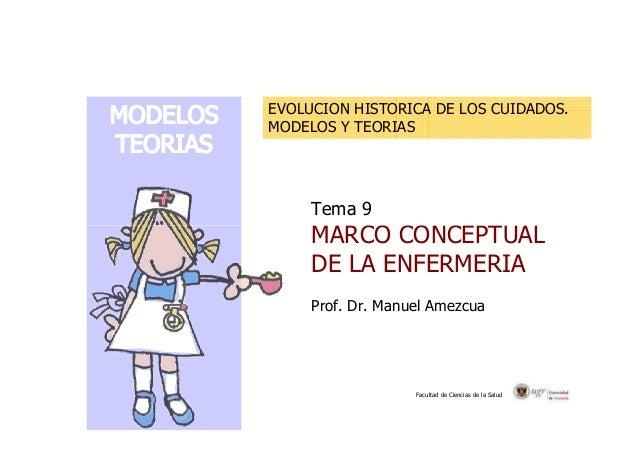 EVOLUCION HISTORICA DE LOS CUIDADOS.  MODELOS Y TEORIAS  Tema 9  MARCO CONCEPTUAL  DE LA ENFERMERIA  Prof. Dr. Manuel Amez...