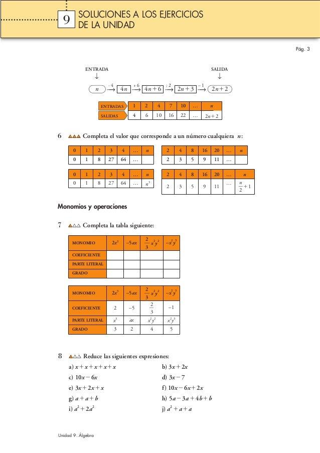 ENTRADA SALIDA ↓ ↓ 6 Completa el valor que corresponde a un número cualquiera n: Monomios y operaciones 7 Completa la tabl...