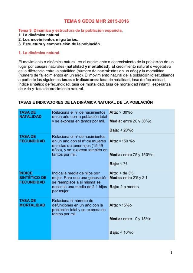 TEMA 9 GEO2 MHR 2015-2016 Tema 9. Dinámica y estructura de la población española. 1. La dinámica natural. 2. Los movimient...