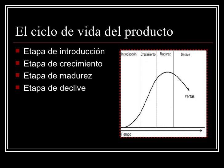 El ciclo de vida del producto   Etapa de introducción   Etapa de crecimiento   Etapa de madurez   Etapa de declive