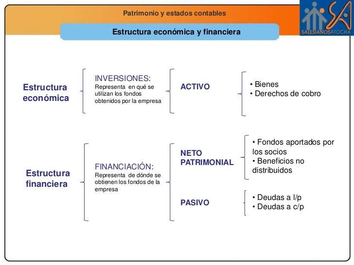 Tema 9 Patrimonio Y Cuentas De La Empresa