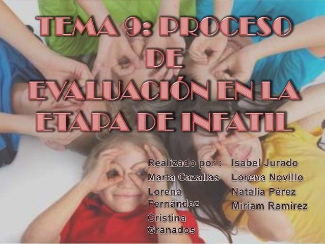 1.- Introducción2.- ¿ Qué es la evaluación?3.- ¿ Quiénes o qué son objeto de evaluación delproceso de enseñanza - aprendiz...