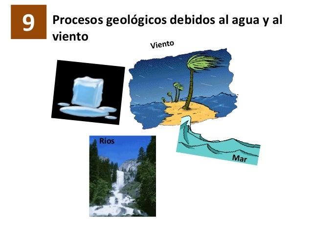 9 Procesos geológicos debidos al agua y al viento Ríos