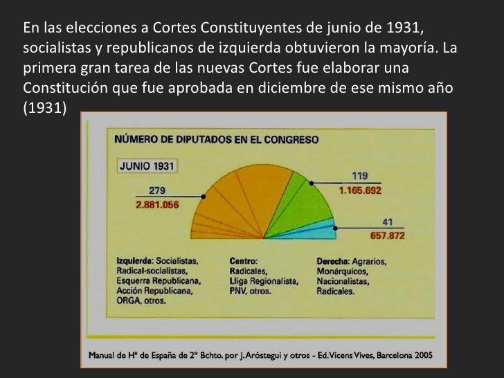 Reformas del Bienio Reformista (1931-1933).1. Reforma laboral:   – iniciada desde el Ministerio     del Trabajo por el soc...