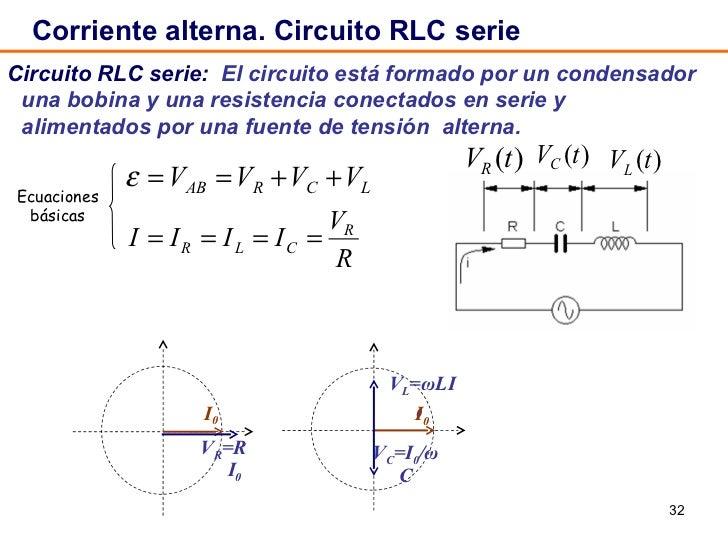 Circuito Rlc Serie : Tema corriente alterna