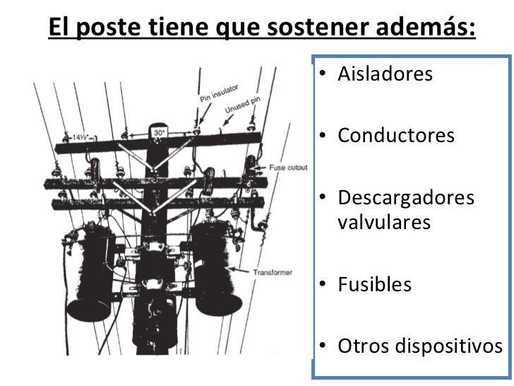 tema ii los sistemas el u00e9ctricos y su relaci u00f3n con la tierra