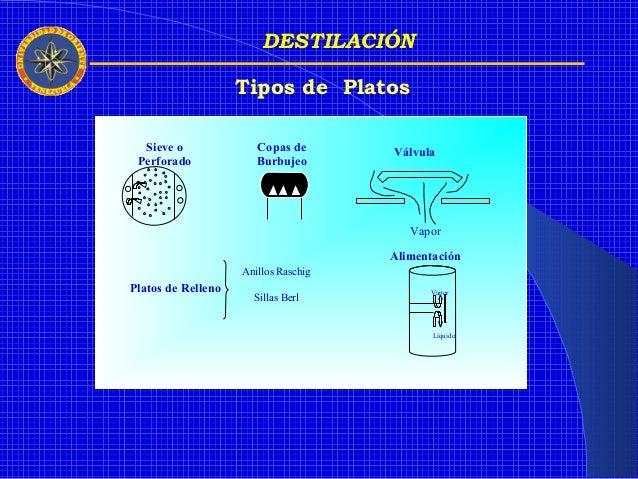 Destilacion presentacion for Tipos de platos