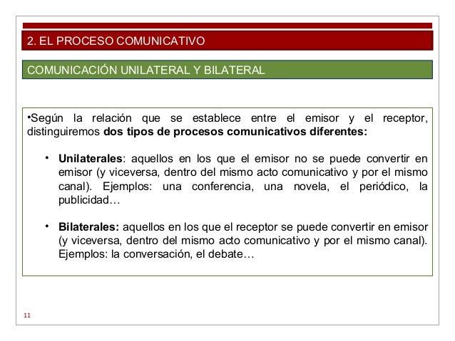 Tema La Comunicacion Y Las Funciones Del Lenguaje Los Signos Y El