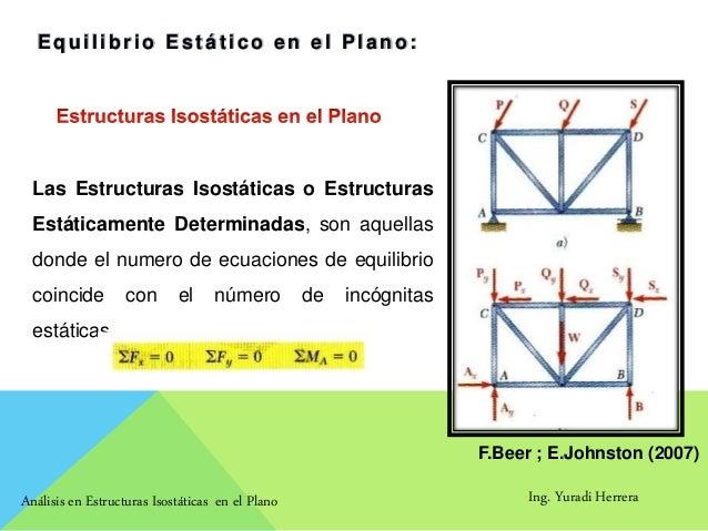 Análisis De Estructuras Isostáticas En El Plano