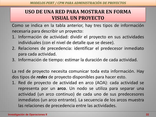 Investigación de Operaciones II 22 USO DE UNA RED PARA MOSTRAR EN FORMA VISUAL UN PROYECTO Como se indica en la tabla ante...