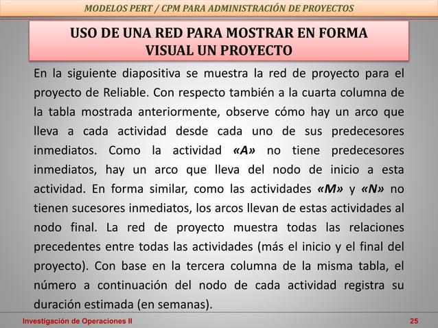 Investigación de Operaciones II 25 USO DE UNA RED PARA MOSTRAR EN FORMA VISUAL UN PROYECTO En la siguiente diapositiva se ...