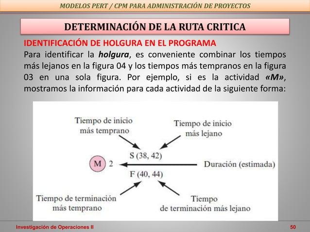 Investigación de Operaciones II 50 MODELOS PERT / CPM PARA ADMINISTRACIÓN DE PROYECTOS DETERMINACIÓN DE LA RUTA CRITICA ID...