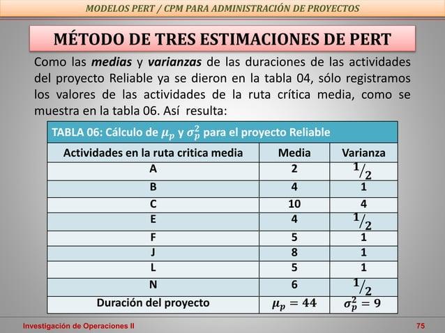 Investigación de Operaciones II 75 MODELOS PERT / CPM PARA ADMINISTRACIÓN DE PROYECTOS MÉTODO DE TRES ESTIMACIONES DE PERT...