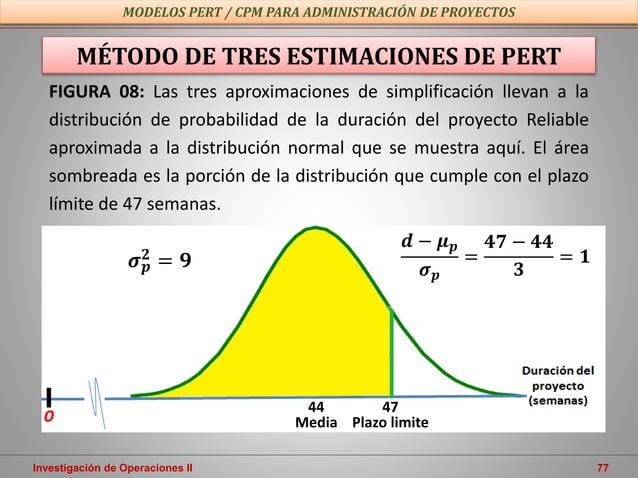 Investigación de Operaciones II 77 MODELOS PERT / CPM PARA ADMINISTRACIÓN DE PROYECTOS MÉTODO DE TRES ESTIMACIONES DE PERT...