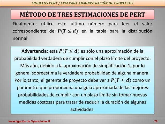 Investigación de Operaciones II 79 MODELOS PERT / CPM PARA ADMINISTRACIÓN DE PROYECTOS MÉTODO DE TRES ESTIMACIONES DE PERT...