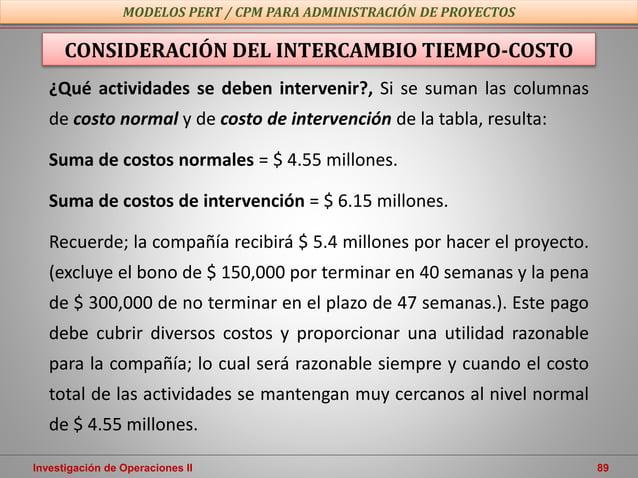 Investigación de Operaciones II 89 MODELOS PERT / CPM PARA ADMINISTRACIÓN DE PROYECTOS CONSIDERACIÓN DEL INTERCAMBIO TIEMP...