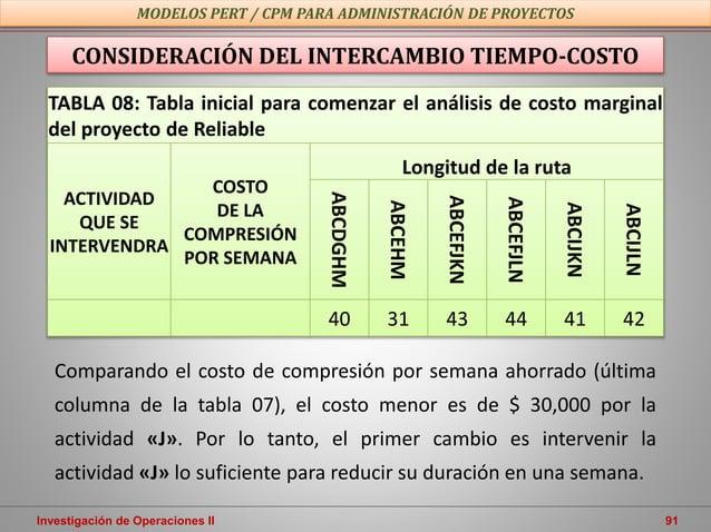 Investigación de Operaciones II 91 MODELOS PERT / CPM PARA ADMINISTRACIÓN DE PROYECTOS CONSIDERACIÓN DEL INTERCAMBIO TIEMP...
