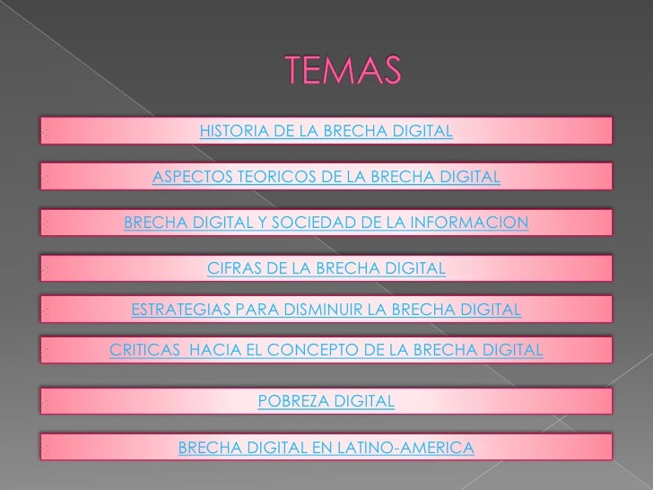 HISTORIA DE LA BRECHA DIGITAL    ASPECTOS TEORICOS DE LA BRECHA DIGITAL BRECHA DIGITAL Y SOCIEDAD DE LA INFORMACION       ...