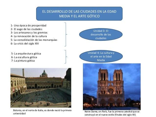 El Desarrollo De Las Ciudades En La Edad Media Y El Arte Gótico