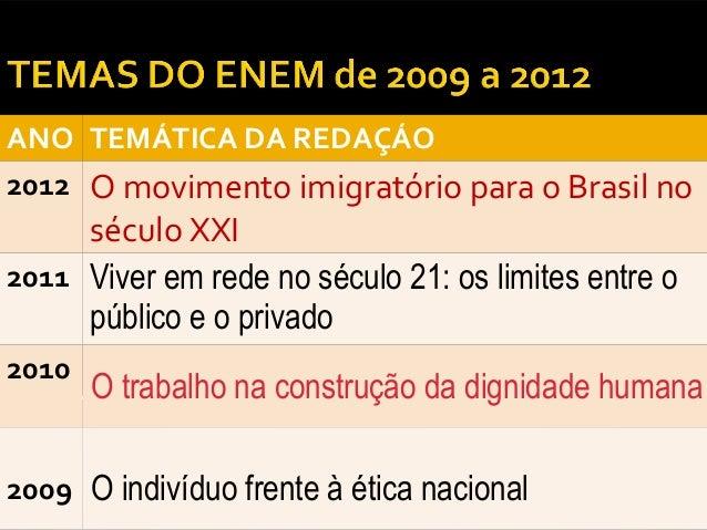 ANO TEMÁTICA DA REDAÇÁO2012 O movimento imigratório para o Brasil noséculo XXI2011 Viver em rede no século 21: os limites ...