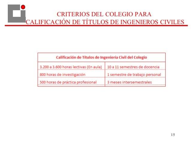 15 CRITERIOS DEL COLEGIO PARA CALIFICACIÓN DE TÍTULOS DE INGENIEROS CIVILES