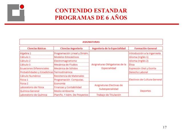 CONTENIDO ESTANDAR PROGRAMAS DE 6 AÑOS 17