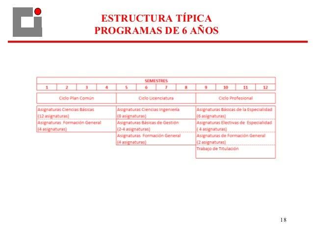 18 ESTRUCTURA TÍPICA PROGRAMAS DE 6 AÑOS