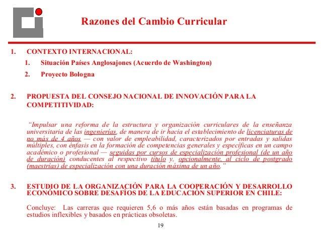 19 1. CONTEXTO INTERNACIONAL: 1. Situación Países Anglosajones (Acuerdo de Washington) 2. Proyecto Bologna 2. PROPUESTA DE...