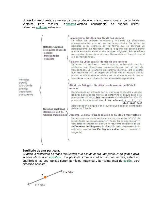 Temas selectos de fisica Slide 3