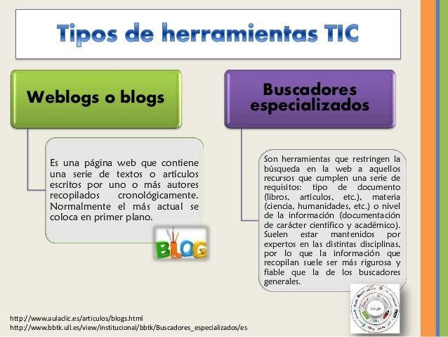 Weblogs o blogs  Es una página web que contiene una serie de textos o artículos escritos por uno o más autores recopilados...
